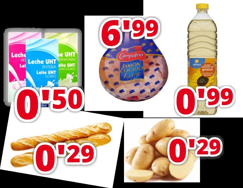 Precios imbatibles en alimentación